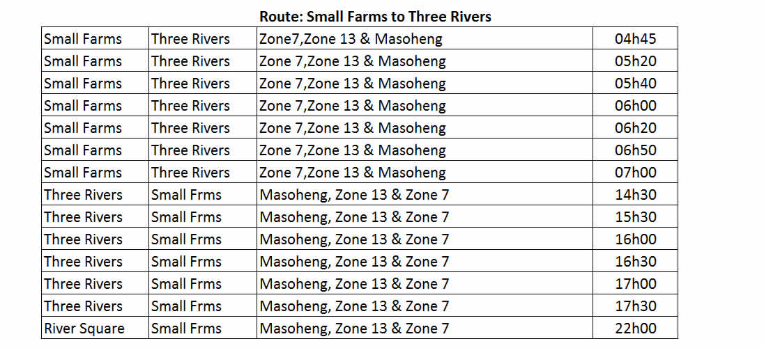 Ipelegeng-routes
