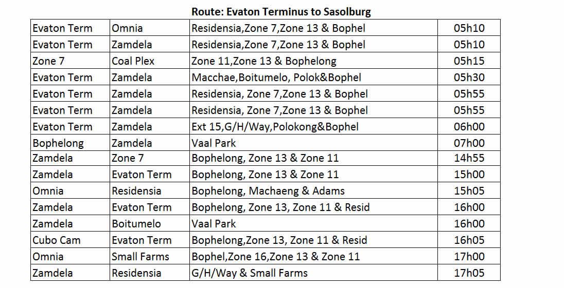 Ipelegeng-routes25